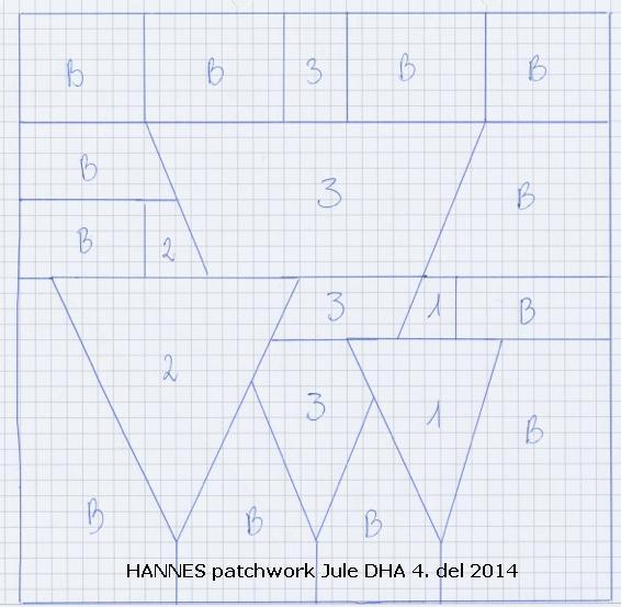 HANNES patchwork jule DHA 4. del 2014.